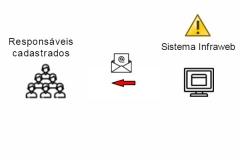 funcionamento_basico_email