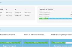 monitoramento_2